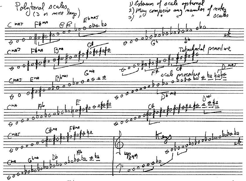 exploring jazz guitar jim hall pdf